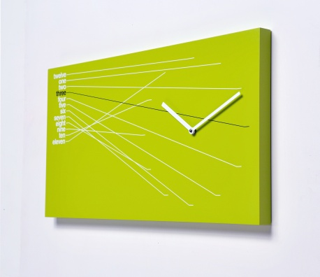 Timeline wall clock